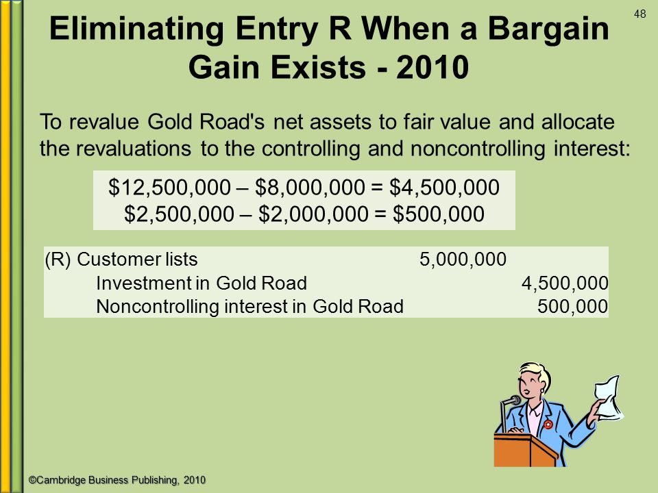 Eliminating Entry R When a Bargain Gain Exists - 2010