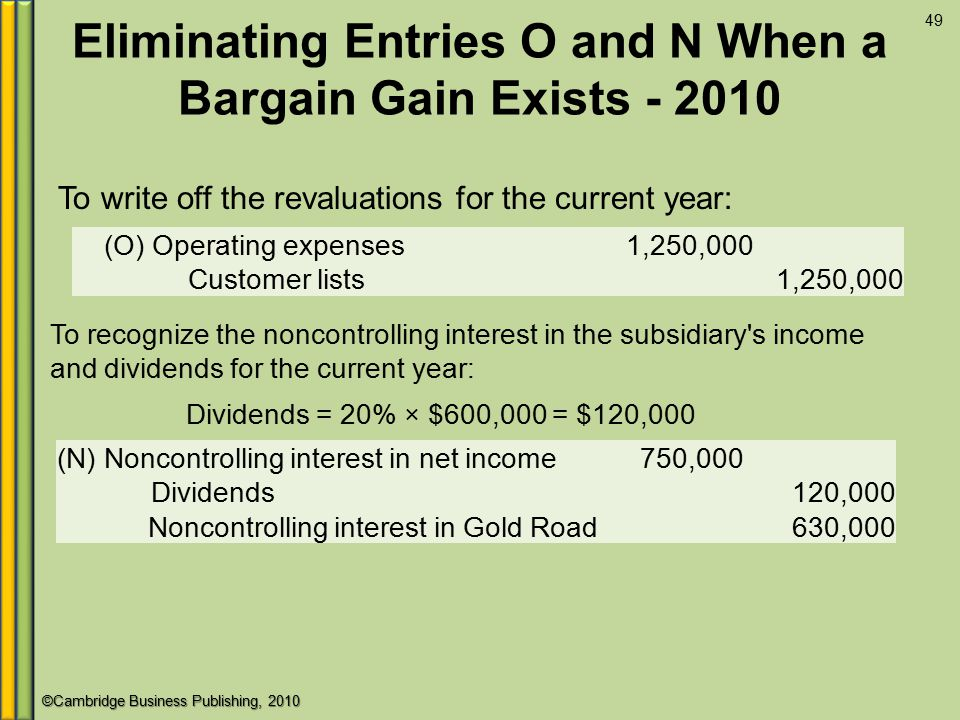 Eliminating Entries O and N When a Bargain Gain Exists - 2010