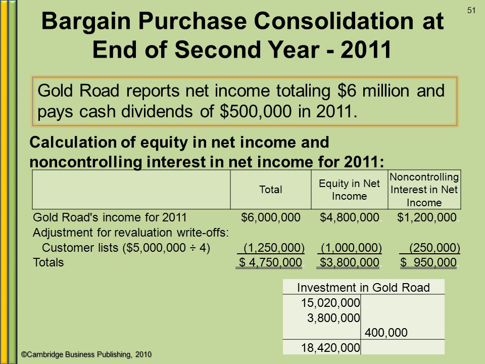 Bargain Purchase Consolidation at End of Second Year - 2011