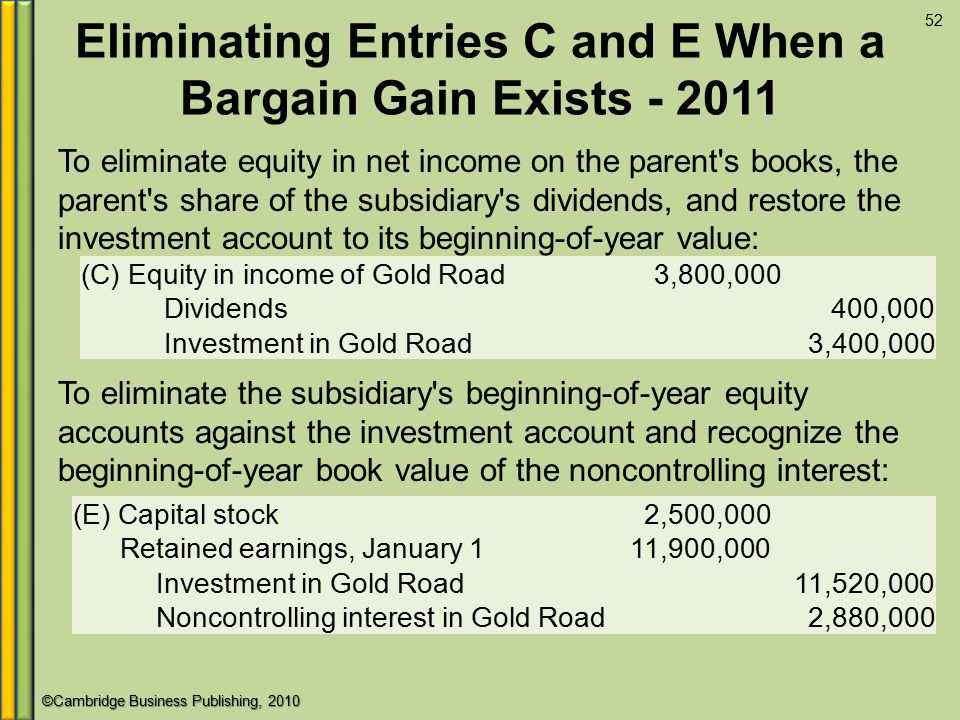 Eliminating Entries C and E When a Bargain Gain Exists - 2011
