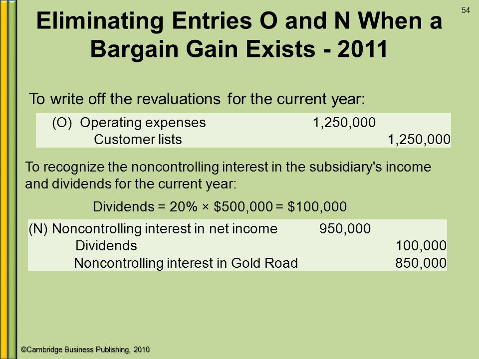 Eliminating Entries O and N When a Bargain Gain Exists - 2011