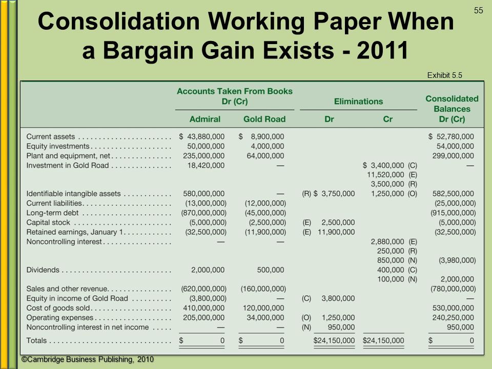 Consolidation Working Paper When a Bargain Gain Exists - 2011