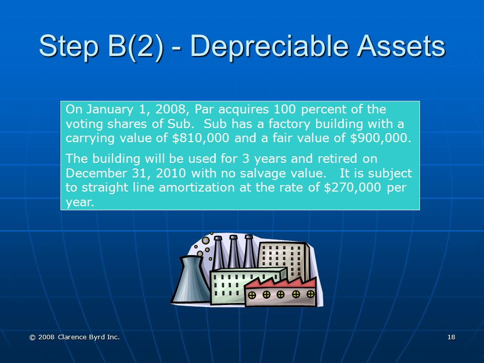 Step B(2) - Depreciable Assets