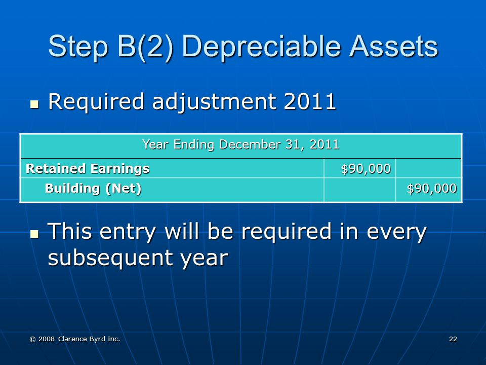Step B(2) Depreciable Assets