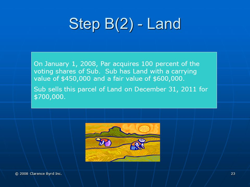 Step B(2) - Land