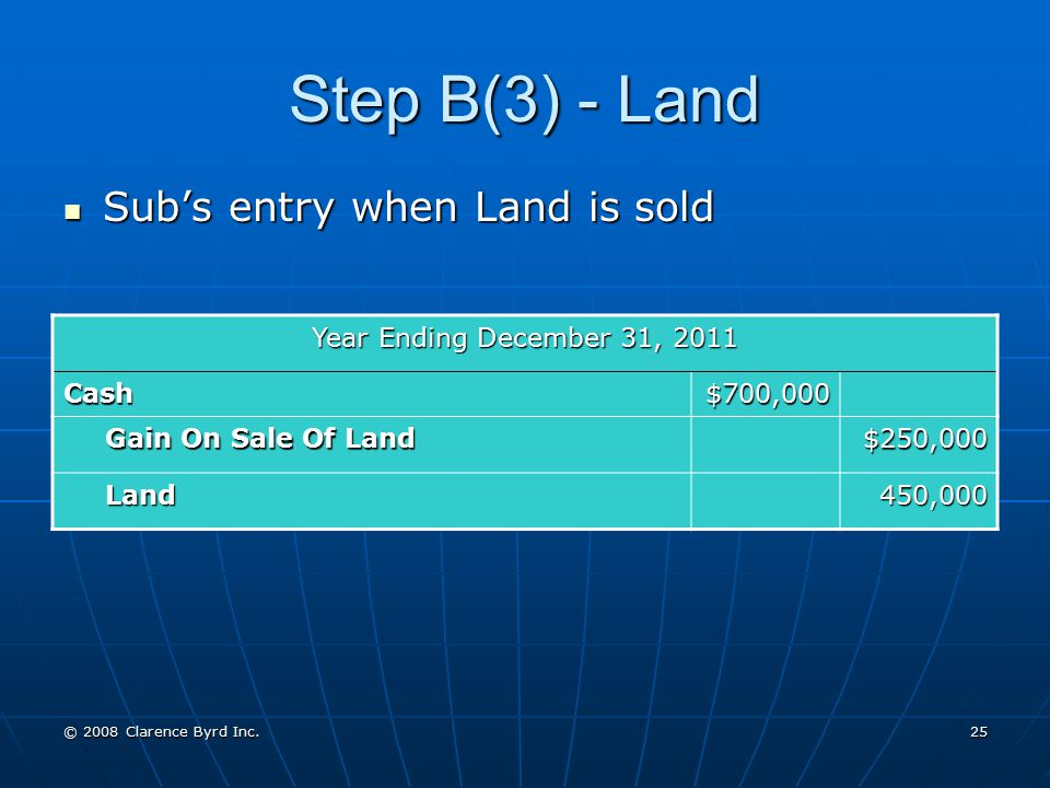 Step B(3) - Land Sub's entry when Land is sold