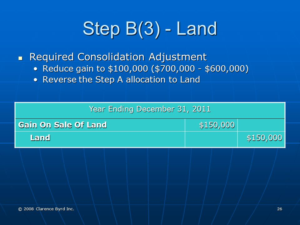 Step B(3) - Land Required Consolidation Adjustment