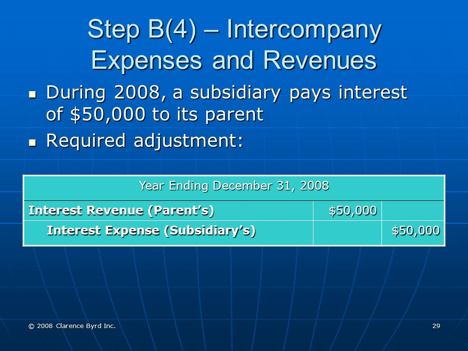 Step B(4) – Intercompany Expenses and Revenues