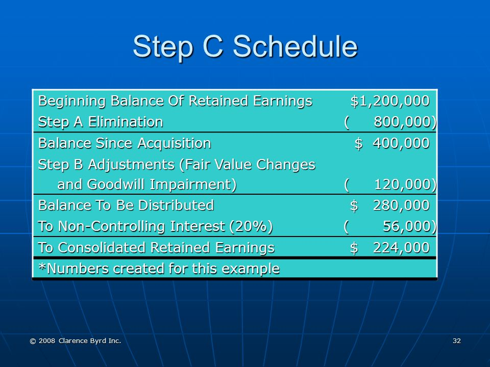 Step C Schedule Beginning Balance Of Retained Earnings $1,200,000