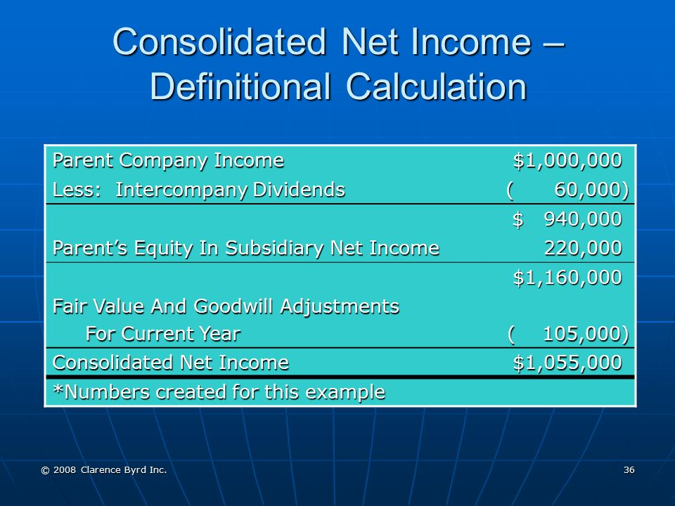 Consolidated Net Income – Definitional Calculation