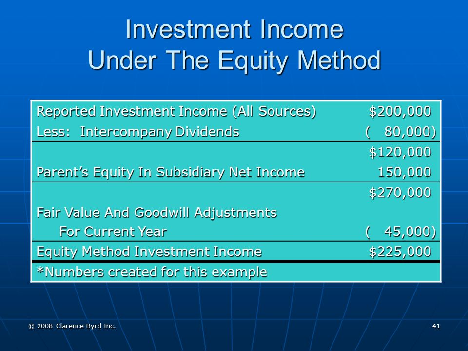 Investment Income Under The Equity Method