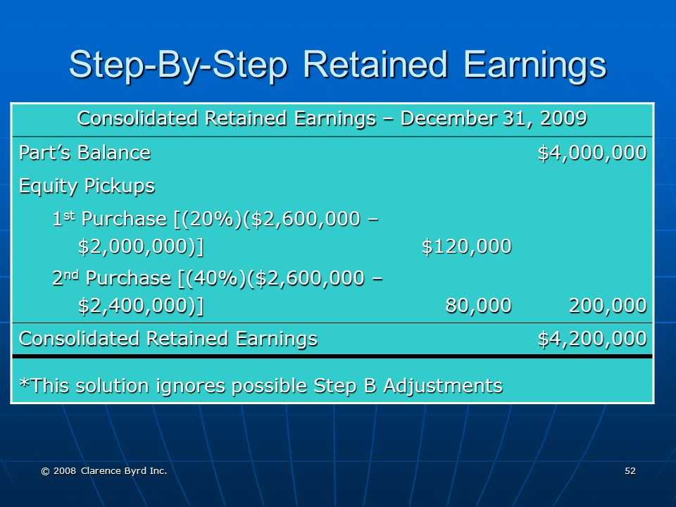 Step-By-Step Retained Earnings