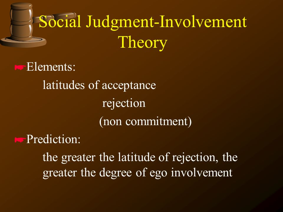 Social Judgment-Involvement Theory
