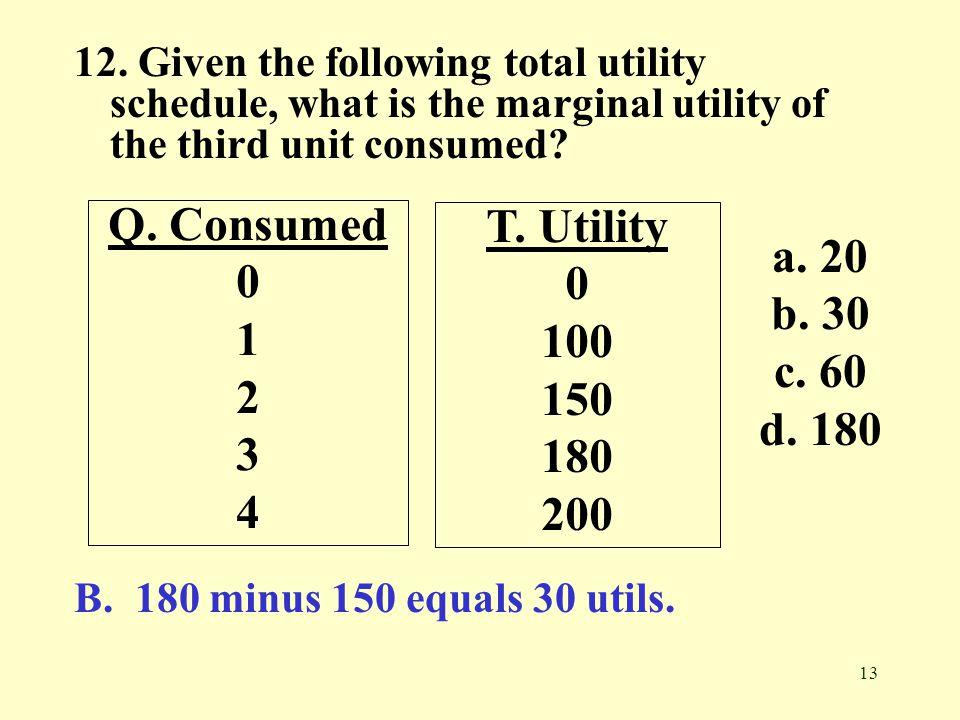 Q. Consumed T. Utility a. 20 1 100 b. 30 2 150 c. 60 3 180 d. 180 4