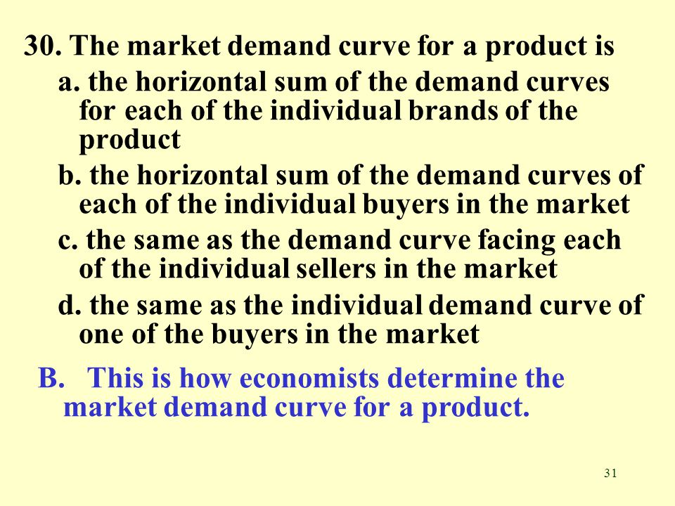 30. The market demand curve for a product is