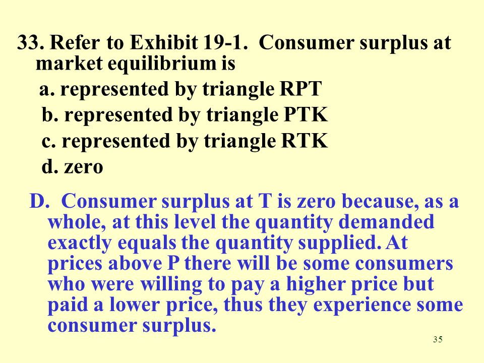 33. Refer to Exhibit 19-1. Consumer surplus at market equilibrium is