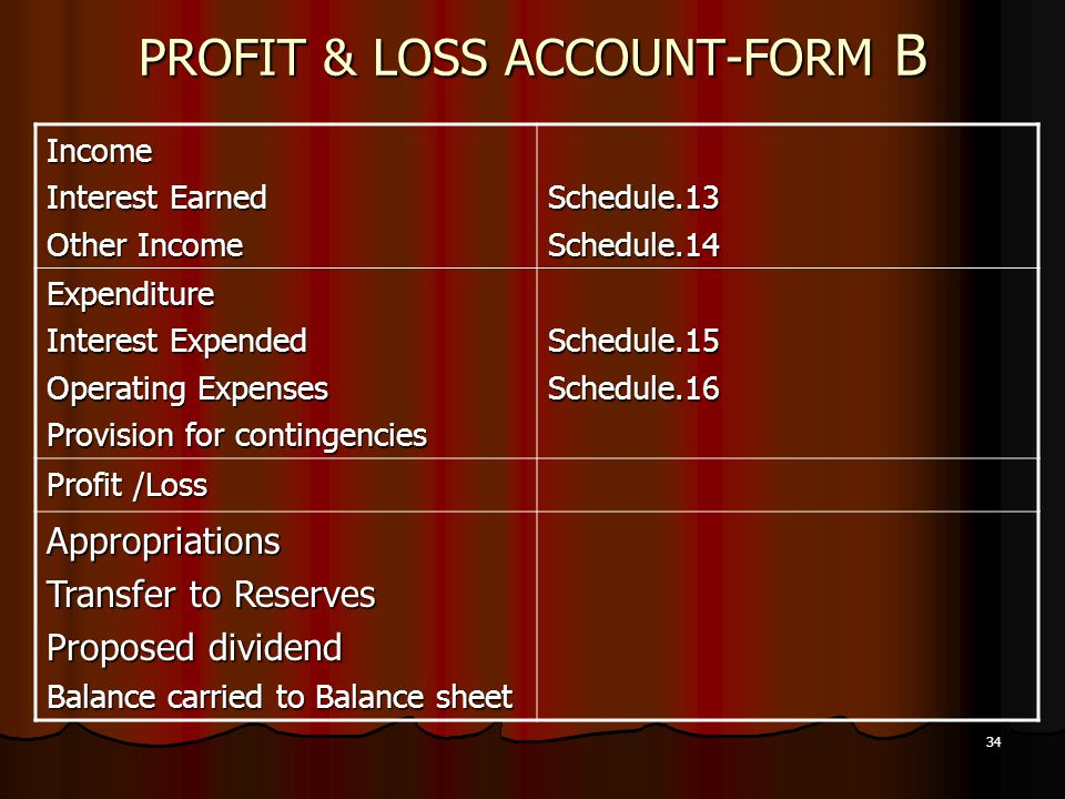 PROFIT & LOSS ACCOUNT-FORM B