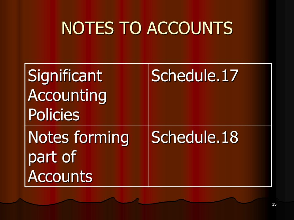 NOTES TO ACCOUNTS Significant Accounting Policies Schedule.17