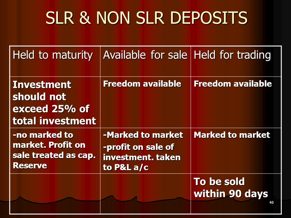 SLR & NON SLR DEPOSITS Held to maturity Available for sale