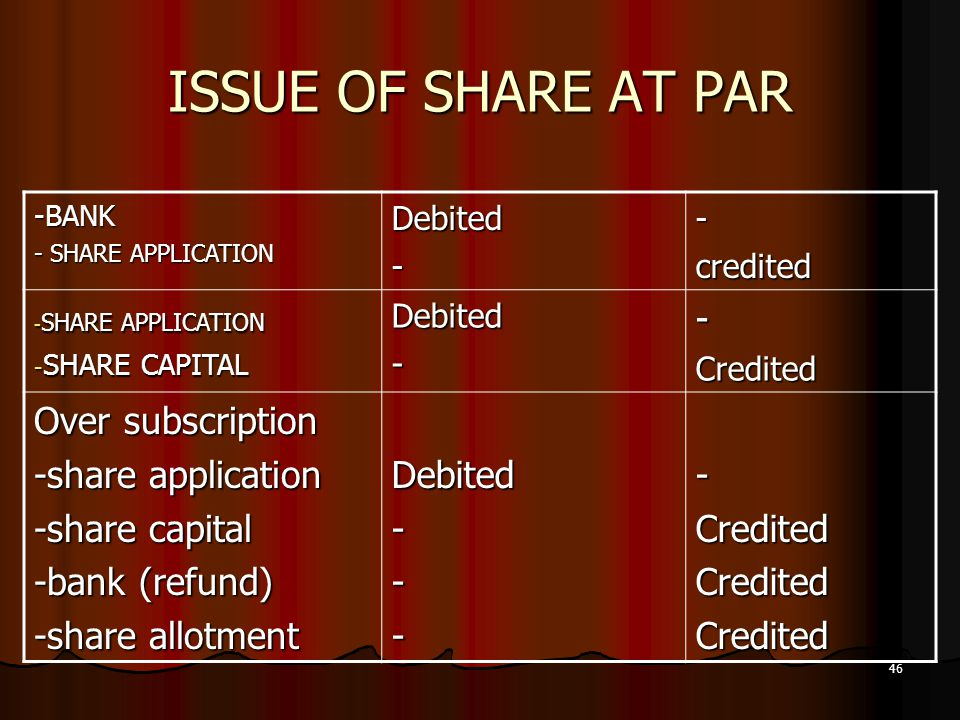 ISSUE OF SHARE AT PAR Over subscription -share application