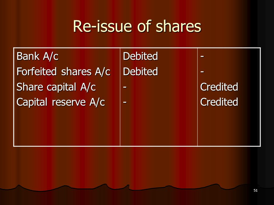 Re-issue of shares Bank A/c Forfeited shares A/c Share capital A/c