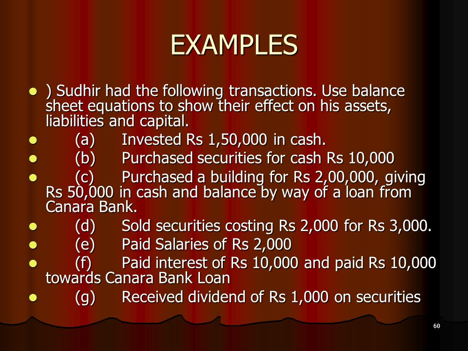 EXAMPLES ) Sudhir had the following transactions. Use balance sheet equations to show their effect on his assets, liabilities and capital.