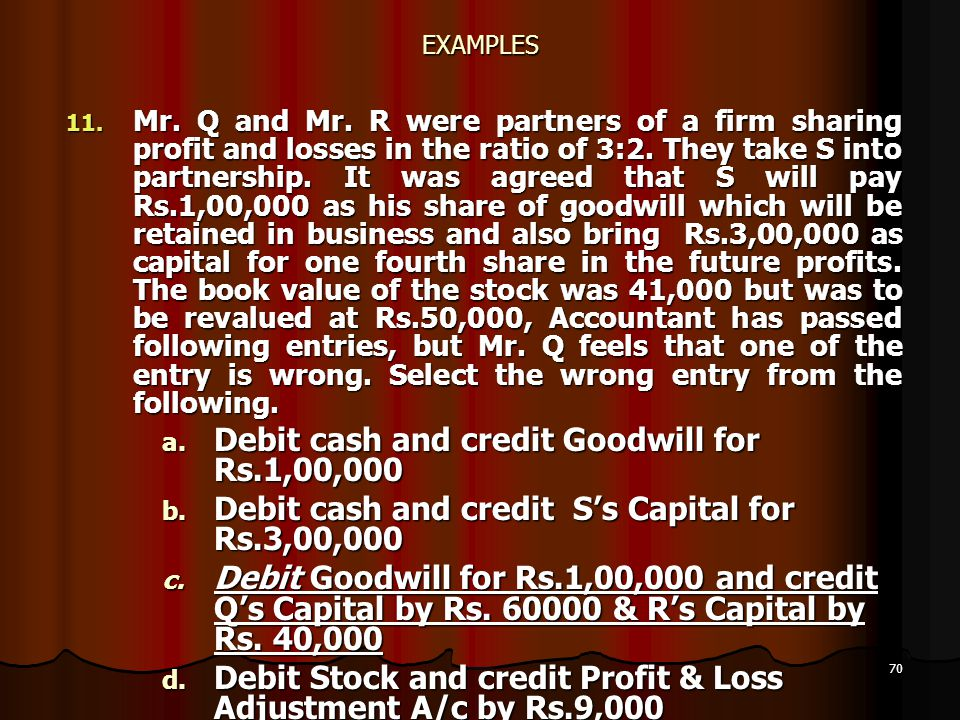 Debit cash and credit Goodwill for Rs.1,00,000