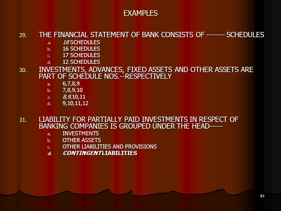EXAMPLES THE FINANCIAL STATEMENT OF BANK CONSISTS OF ------- SCHEDULES