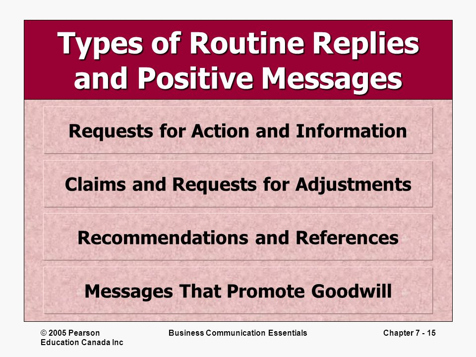 Types of Routine Replies and Positive Messages