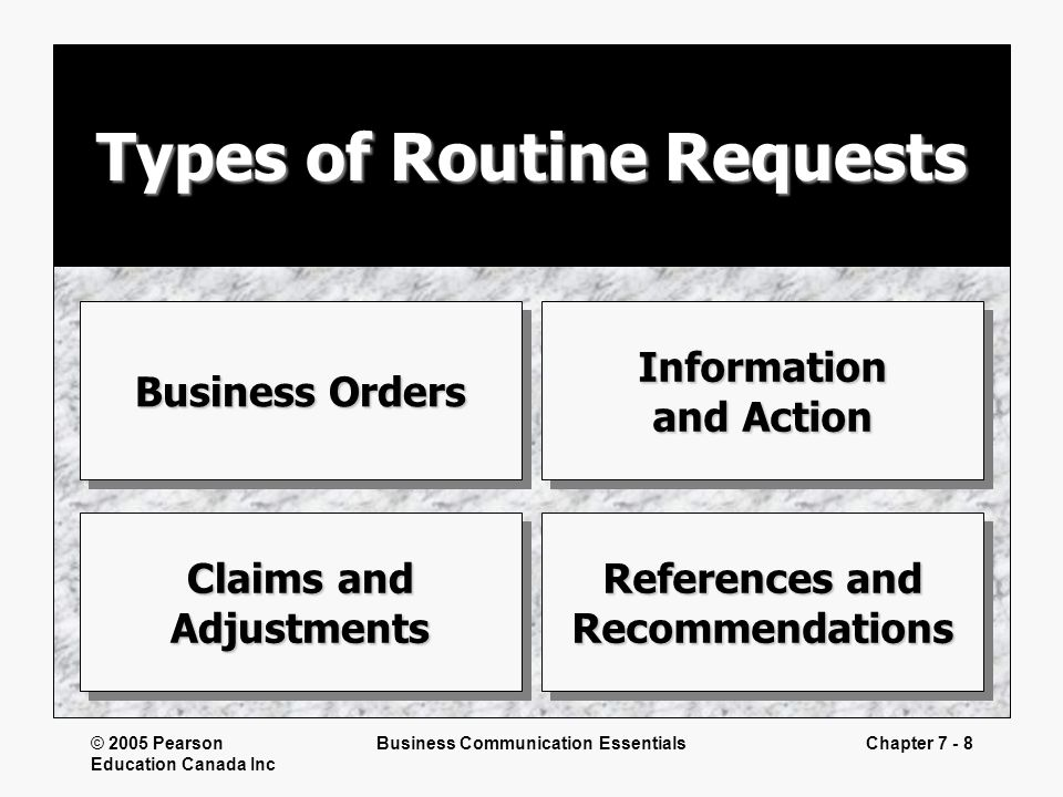 Types of Routine Requests