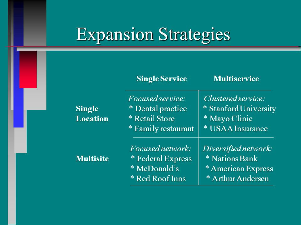 Expansion Strategies Focused service: Clustered service: