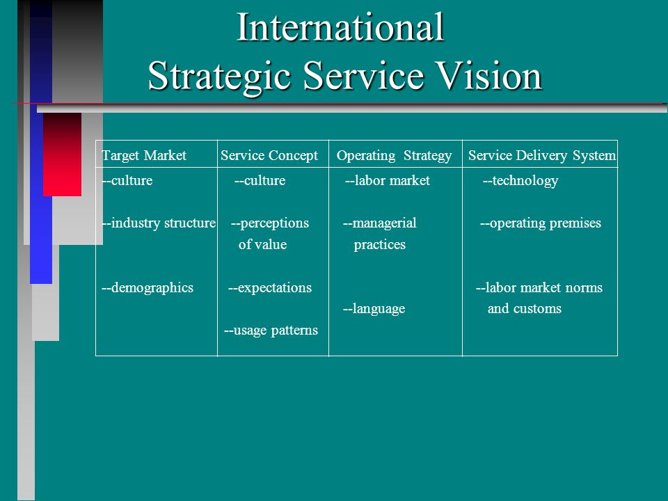 International Strategic Service Vision