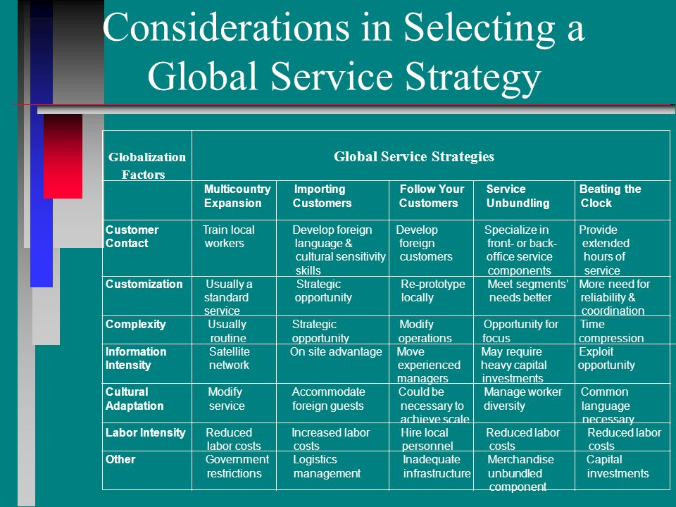 Considerations in Selecting a Global Service Strategy