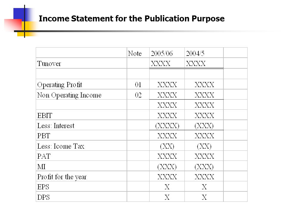 Income Statement for the Publication Purpose