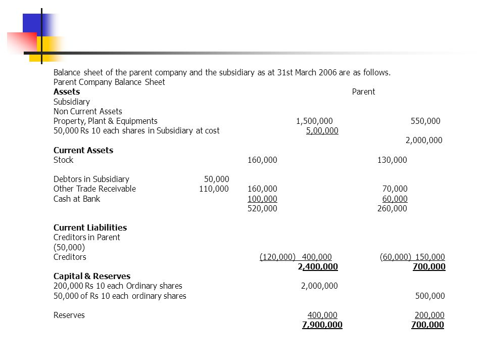 Balance sheet of the parent company and the subsidiary as at 31st March 2006 are as follows.