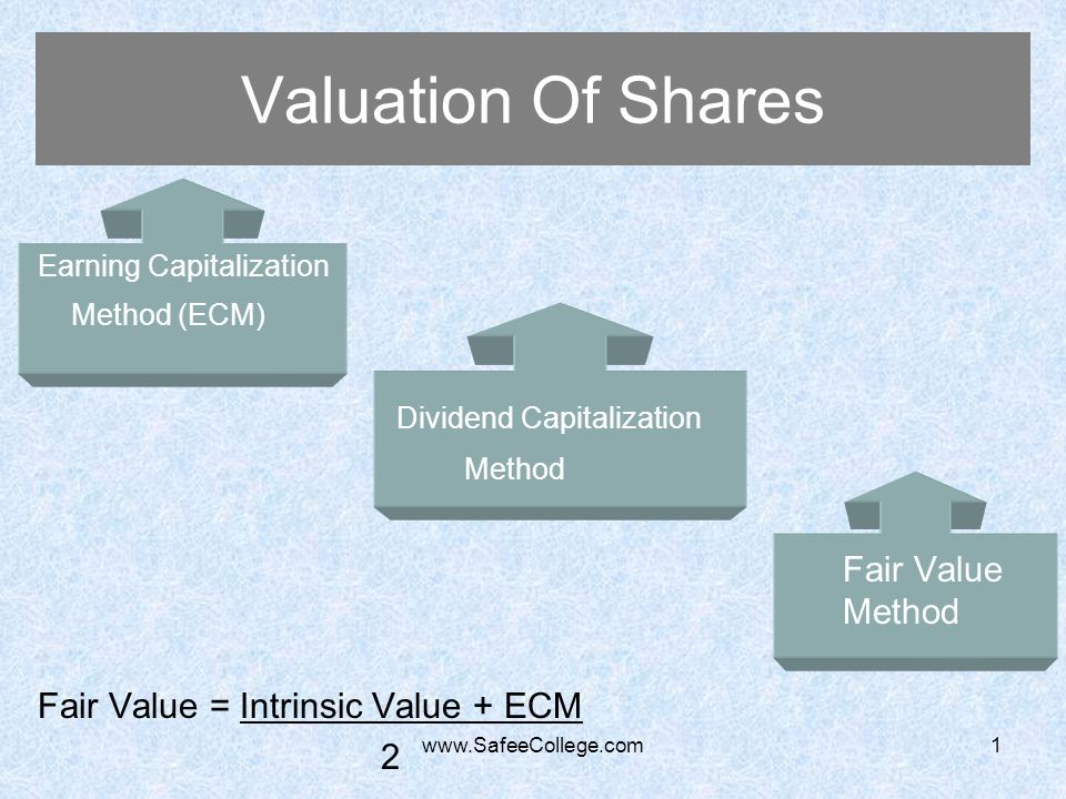 Valuation Of Shares Dividend Capitalization Fair Value Method