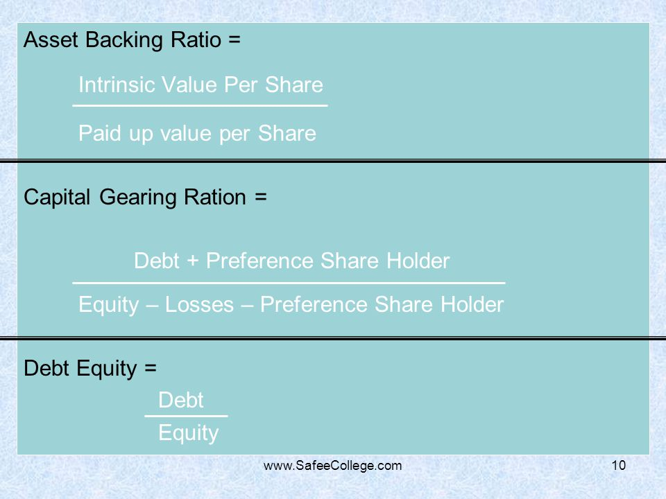 Intrinsic Value Per Share Paid up value per Share