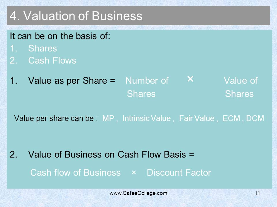 4. Valuation of Business It can be on the basis of: Shares Cash Flows