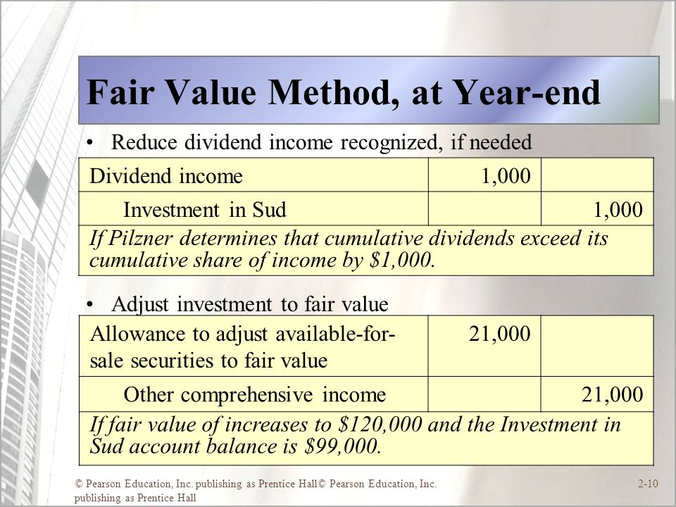 Fair Value Method, at Year-end