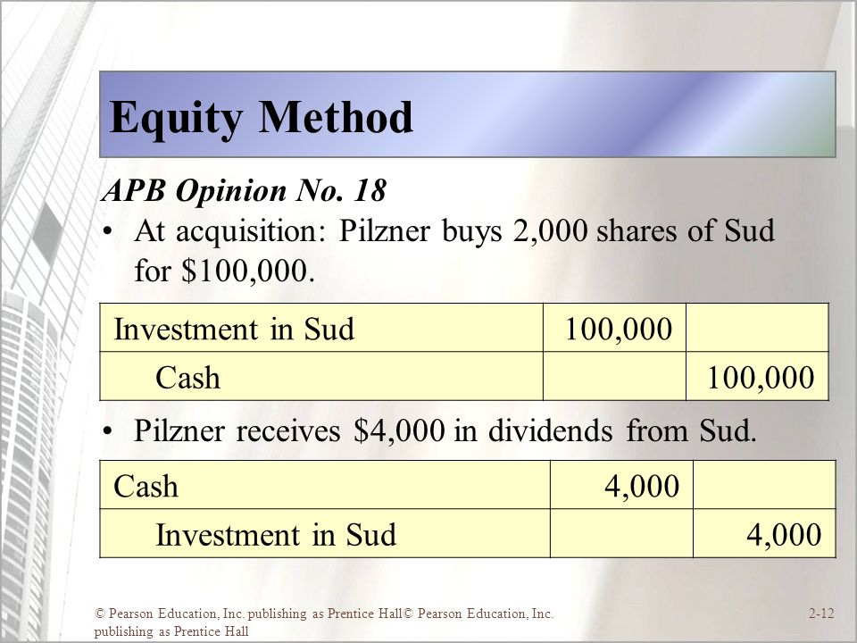 Equity Method APB Opinion No. 18