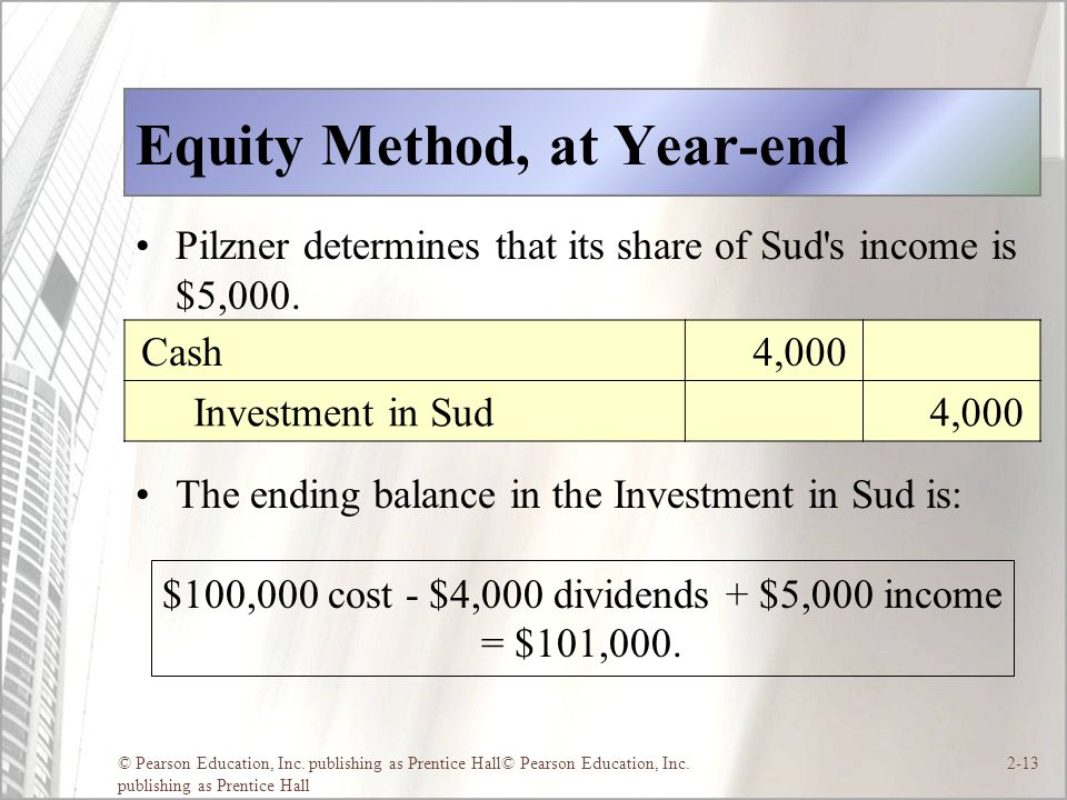 Equity Method, at Year-end