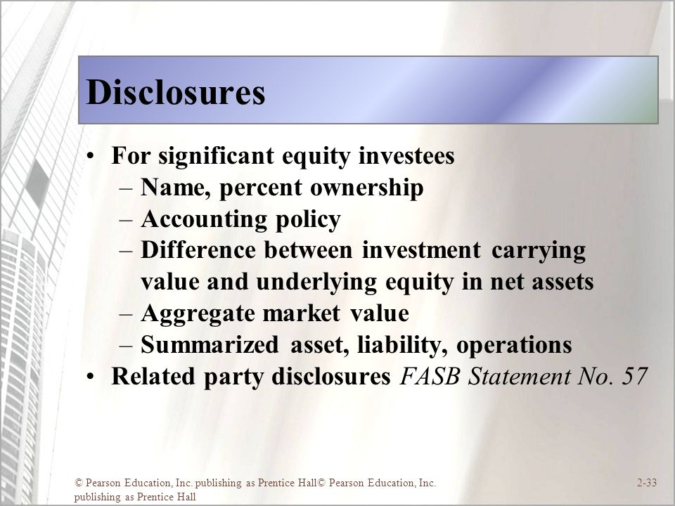 Disclosures For significant equity investees Name, percent ownership