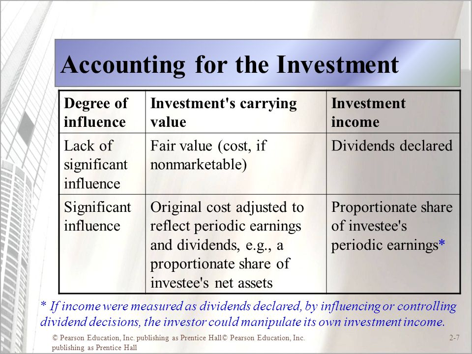 Accounting for the Investment