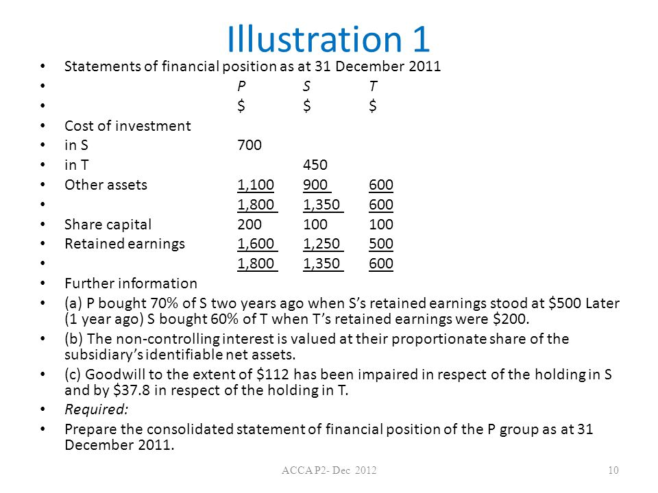 Illustration 1 Statements of financial position as at 31 December 2011