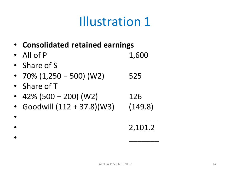Illustration 1 Consolidated retained earnings All of P 1,600