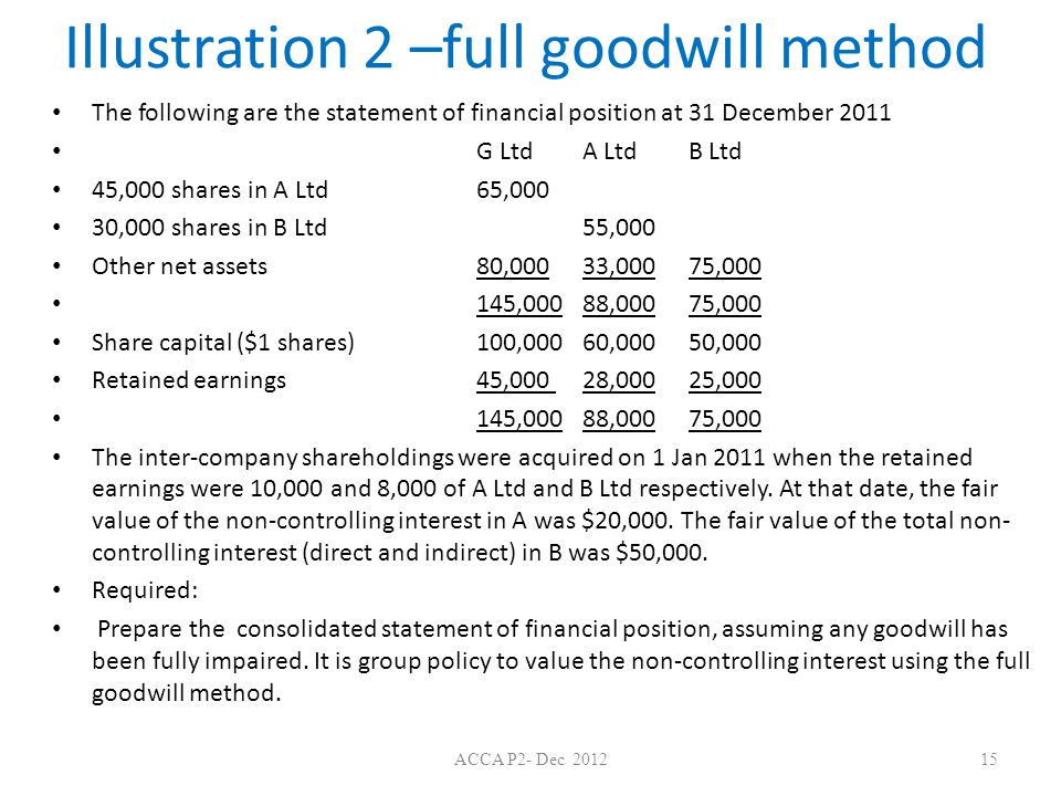 Illustration 2 –full goodwill method