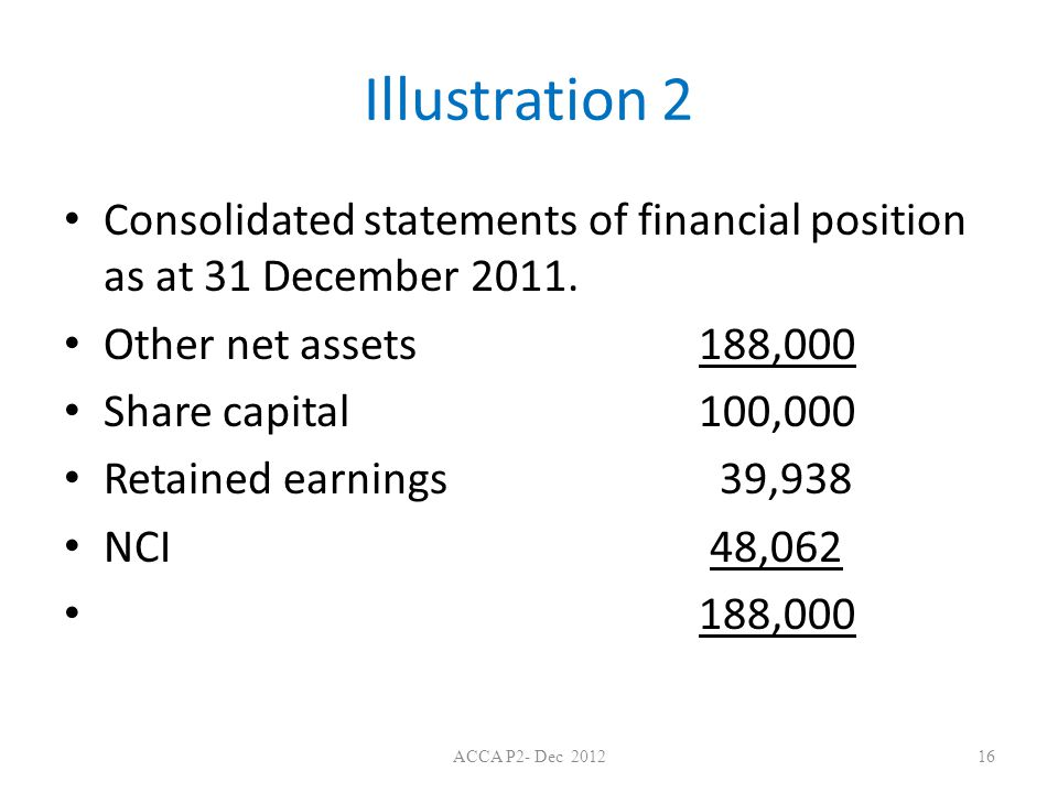 Illustration 2 Consolidated statements of financial position as at 31 December 2011. Other net assets 188,000.