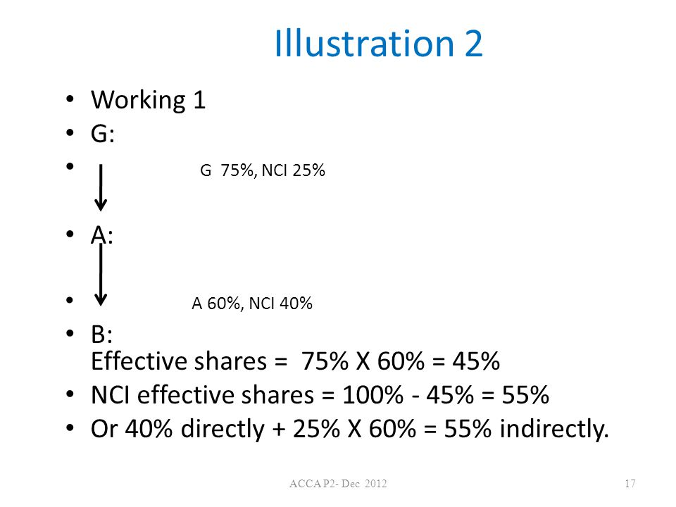 Illustration 2 Working 1 G: G 75%, NCI 25% A:
