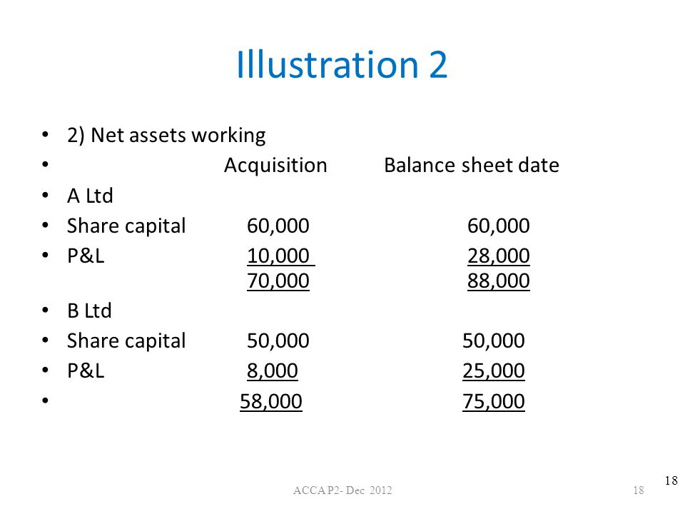 Illustration 2 2) Net assets working Acquisition Balance sheet date