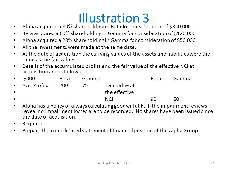 Illustration 3 Alpha acquired a 80% shareholding in Beta for consideration of $350,000.